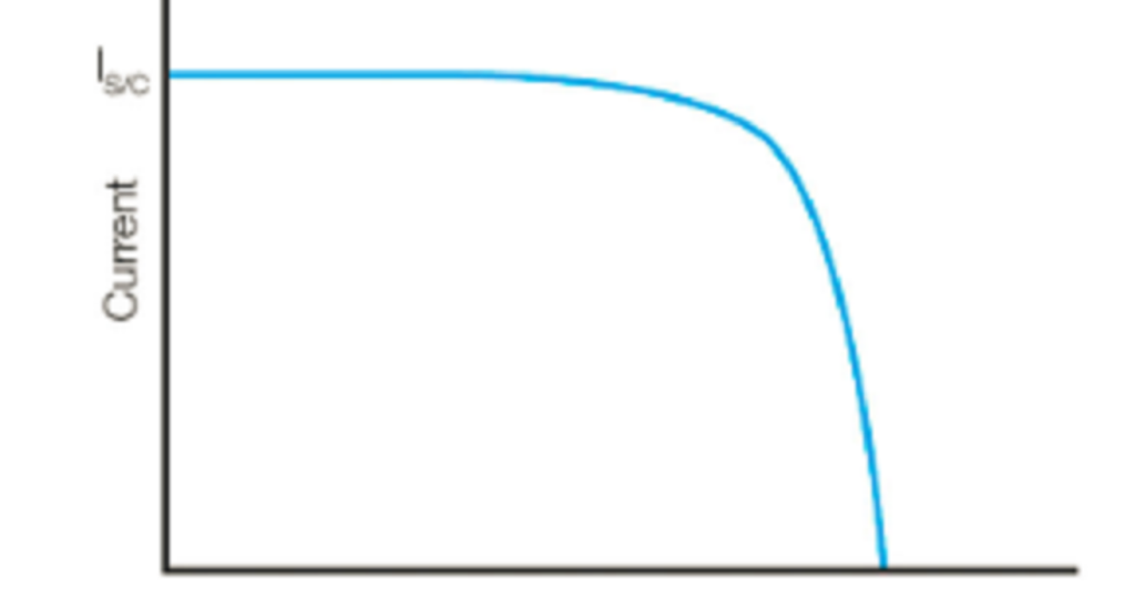 The ABCs of MPPT   Alencon Systems